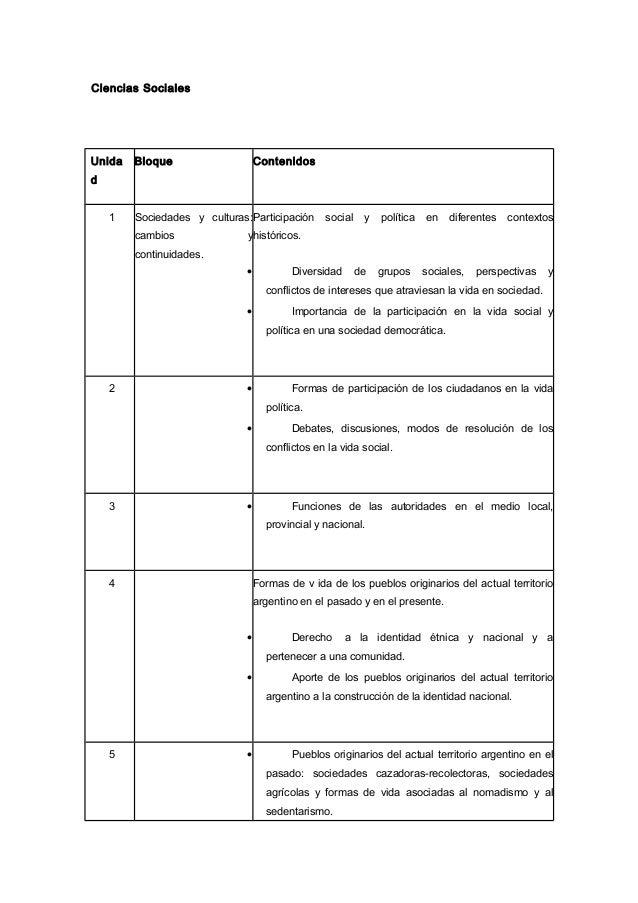 Ciencias SocialesUnidadBloque Contenidos1 Sociedades y culturas:cambios ycontinuidades.Participación social y política en ...