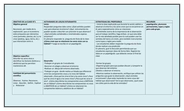 OBJETIVO DE LA CLASE N°1               ACTIVIDADES DE LOS/AS ESTUDIANTES                                 ESTRATEGIAS DEL P...