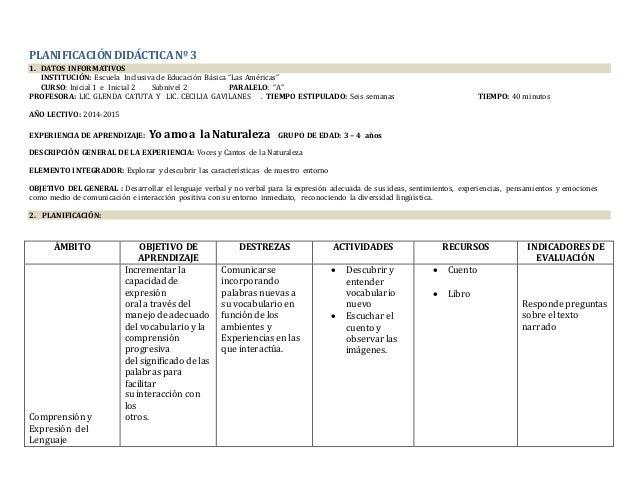 Planificacion bloque 3 inicial 2 for Planificacion de educacion inicial