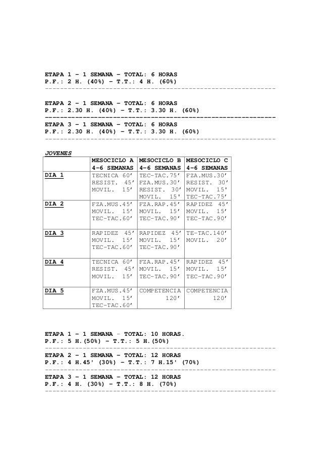 ETAPA 1 – 1 SEMANA - TOTAL: 6 HORAS P.F.: 2 H. (40%) - T.T.: 4 H. (60%) --------------------------------------------------...