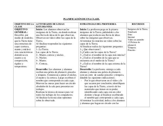 PLANIFICACIÓN DE UNA CLASE.OBJETIVO DE LA        ACTIVIDADES DE LOS/AS                      ESTRATEGIAS DEL PROFESOR/A    ...