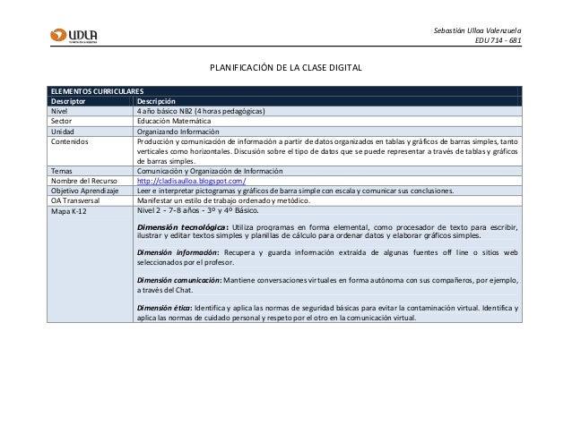 Sebastián Ulloa ValenzuelaEDU 714 - 681PLANIFICACIÓN DE LA CLASE DIGITALELEMENTOS CURRICULARESDescriptor DescripciónNivel ...