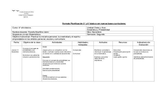 Escuela Cóndores de Plata Cerrillos Unidad Técnico Pedagógica  D.F.V  Formato Planificación 5° y 6° básico con nuevas base...