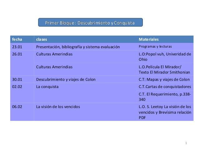 fecha clases Materiales 23.01 Presentación, bibliografía y sistema evaluación Programas y lecturas 26.01 Culturas Amerindi...