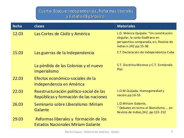 Marta Casaus - Historia de América - Grado 4 fecha clases Materiales 12.03 Las Cortes de Cádiz y América L.O. Mónica Quija...