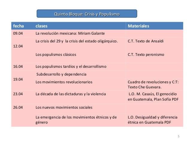 fecha clases Materiales 09.04 La revolución mexicana: Miriam Galante 12.04 La crisis del 29 y la crisis del estado oligárq...