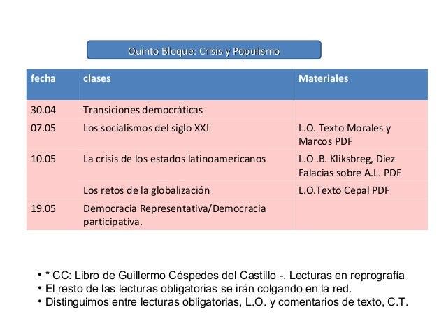 fecha clases Materiales 30.04 Transiciones democráticas 07.05 Los socialismos del siglo XXI L.O. Texto Morales y Marcos PD...