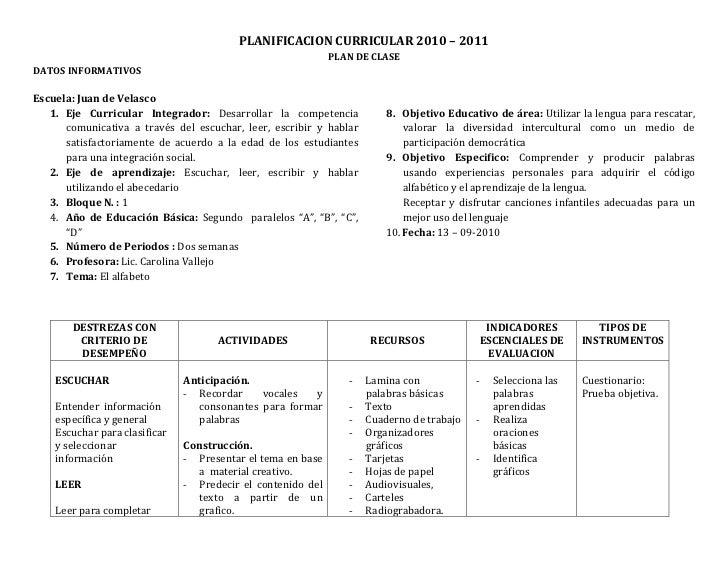 Planificacion curricular 2010 ingles bloque1