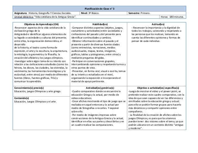 """Planificación de Clase n° 3 Asignatura: Historia, Geografía Y Ciencias Sociales. Unidad didáctica: """"Vida cotidiana de la A..."""