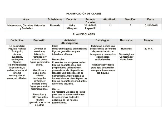 PLANIFICACIÓN DE CLASES Área: Subsistema Docente: Periodo Escolar Año/Grado: Sección: Fecha: Matemática, Ciencias Naturale...