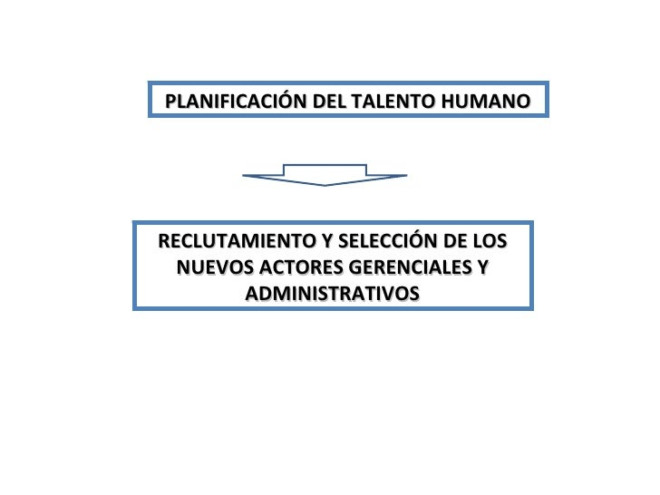 PLANIFICACIÓN DEL TALENTO HUMANO RECLUTAMIENTO Y SELECCIÓN DE LOS NUEVOS ACTORES GERENCIALES Y ADMINISTRATIVOS