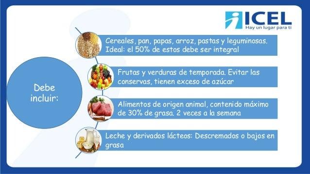 Cereales, pan, papas, arroz, pastas y leguminosas. Ideal: el 50% de estos debe ser integral Frutas y verduras de temporada...
