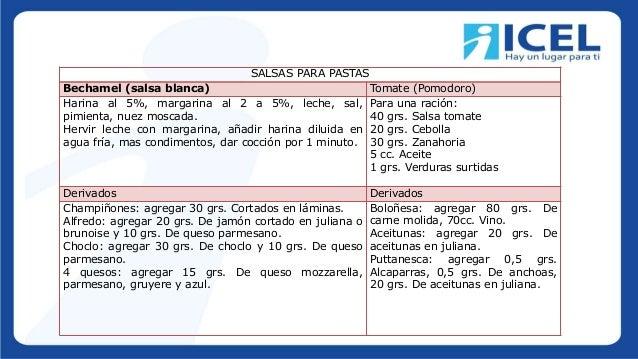 SALSAS PARA PASTAS Bechamel (salsa blanca) Tomate (Pomodoro) Harina al 5%, margarina al 2 a 5%, leche, sal, pimienta, nuez...