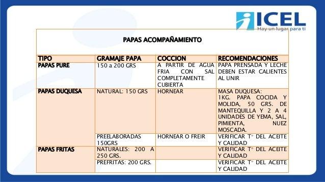 PAPAS ACOMPAÑAMIENTO TIPO GRAMAJE PAPA COCCION RECOMENDACIONES PAPAS PURE 150 a 200 GRS A PARTIR DE AGUA FRIA CON SAL COMP...
