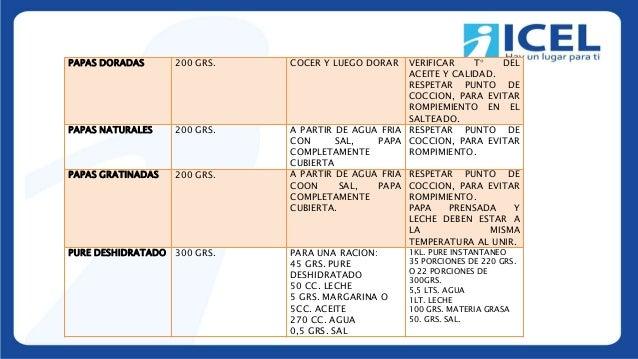 PAPAS DORADAS 200 GRS. COCER Y LUEGO DORAR VERIFICAR T° DEL ACEITE Y CALIDAD. RESPETAR PUNTO DE COCCION, PARA EVITAR ROMPI...