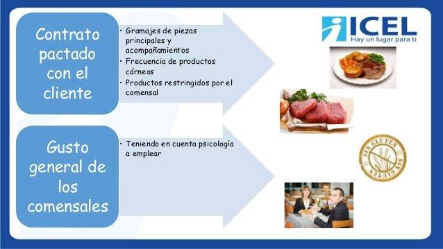 Planificacion de menu 3 Slide 3