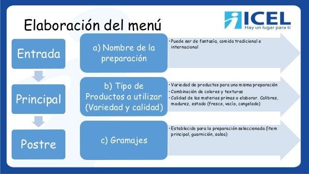 Elaboración del menú Entrada Principal Postre • Puede ser de fantasía, comida tradicional e internacionala) Nombre de la p...