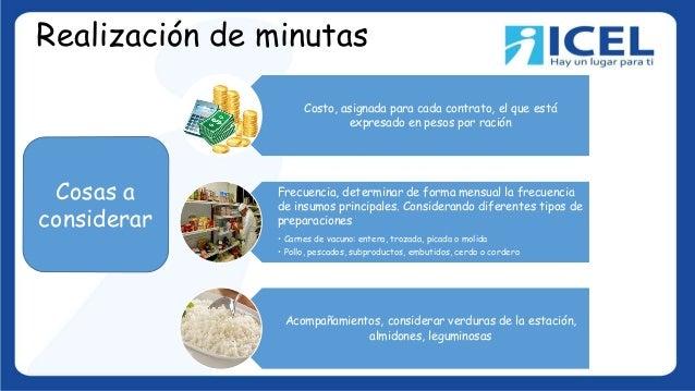 Realización de minutas Costo, asignada para cada contrato, el que está expresado en pesos por ración Frecuencia, determina...