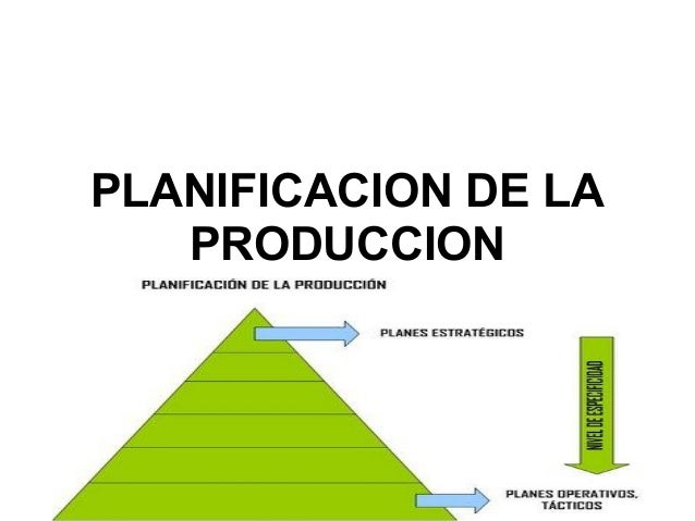 PLANIFICACION DE LAPRODUCCION