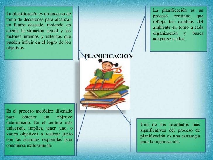 Planificacion educativa Slide 2