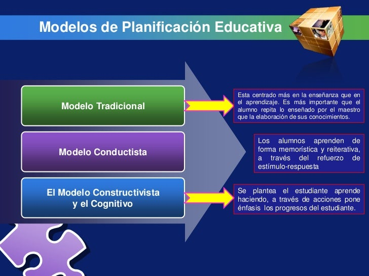 planificacion essay Planificación de dieta homework help - post homework questions, assignments & papers get answers from premium tutors 24/7.