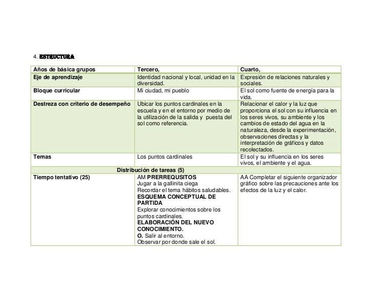 4. estructuraAños de básica grupos                Tercero,                                   Cuarto,Eje de aprendizaje    ...
