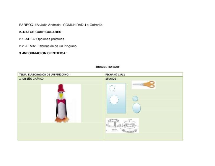 PARROQUIA: Julio Andrade COMUNIDAD: La Cofradía.2.-DATOS CURRICULARES:2.1.-AREA: Opciones prácticas2.2.-TEMA: Elaboración ...