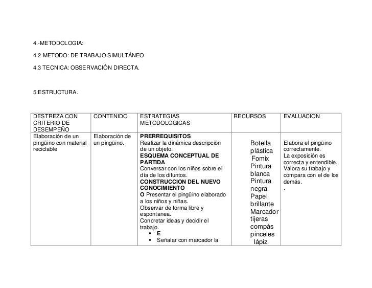 4.-METODOLOGIA:4.2 METODO: DE TRABAJO SIMULTÁNEO4.3 TECNICA: OBSERVACIÓN DIRECTA.5.ESTRUCTURA.DESTREZA CON            CONT...