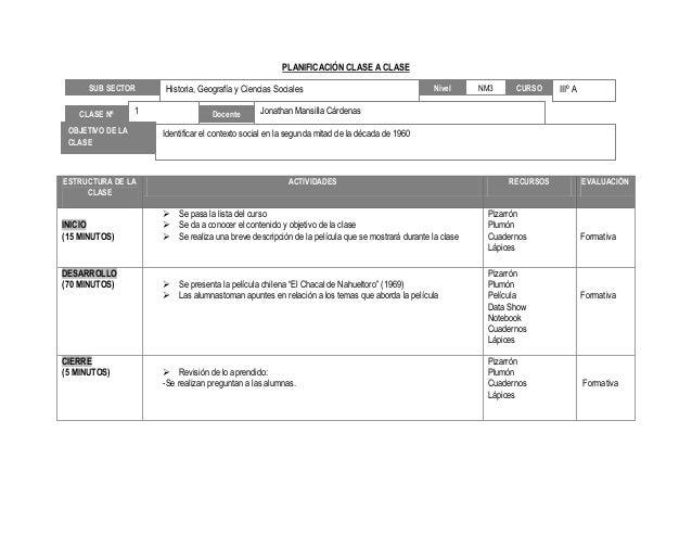 PLANIFICACIÓN CLASE A CLASE SUB SECTOR CLASE Nº  1  OBJETIVO DE LA CLASE  ESTRUCTURA DE LA CLASE  INICIO (15 MINUTOS)  DES...