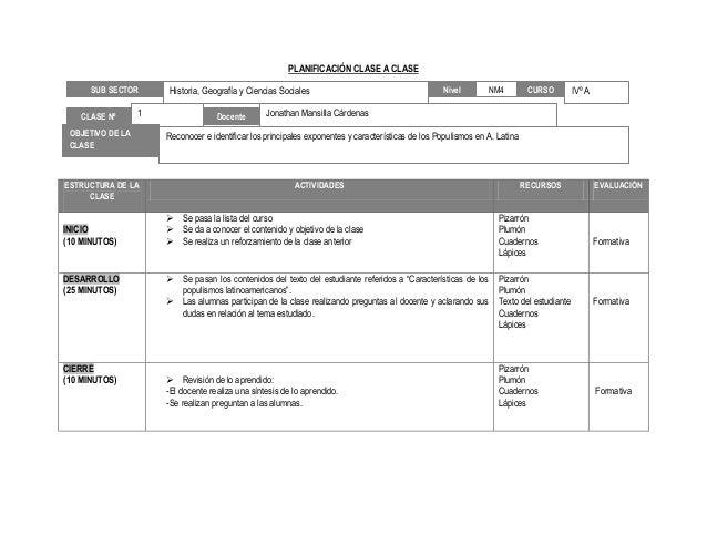 PLANIFICACIÓN CLASE A CLASE SUB SECTOR CLASE Nº  1  OBJETIVO DE LA CLASE  ESTRUCTURA DE LA CLASE  INICIO (10 MINUTOS)  DES...