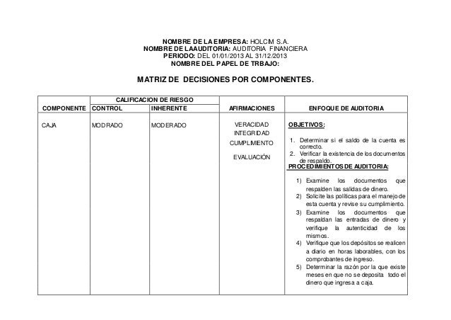 NOMBRE DE LA EMPRESA: HOLCIM S.A. NOMBRE DE LAAUDITORIA: AUDITORIA FINANCIERA PERIODO: DEL 01/01/2013 AL 31/12/2013 NOMBRE...