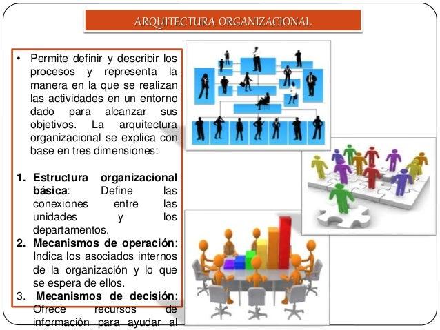 Diagnostico estrategico interno for Arquitectura basica pdf
