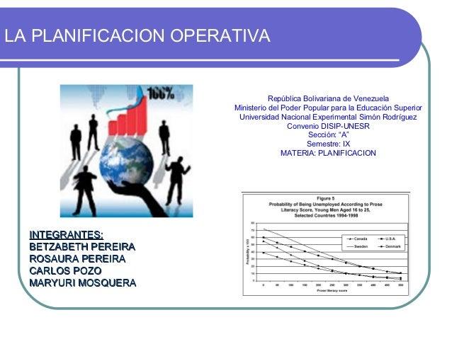 LA PLANIFICACION OPERATIVA                                 República Bolivariana de Venezuela                      Ministe...