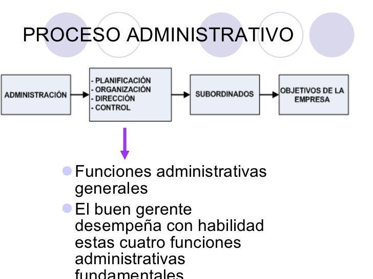 Planificacion organizacion direccion y coordinacion for Manual de funciones de un restaurante pdf