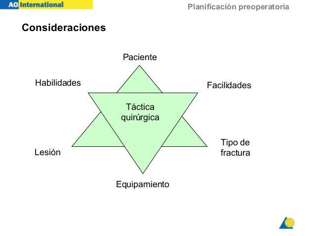 Planificación preoperatoria Consideraciones Paciente Habilidades Facilidades Lesión Tipo de fractura Equipamiento Táctica ...
