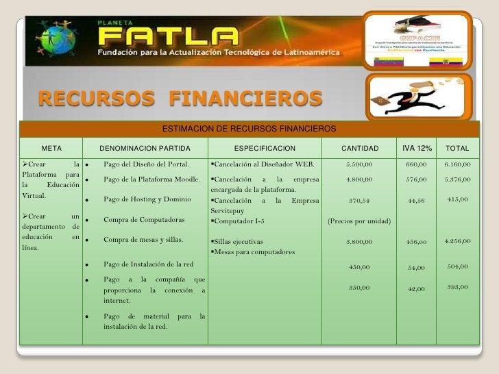 RECURSOS FINANCIEROS                                         ESTIMACION DE RECURSOS FINANCIEROS      META            DENOM...