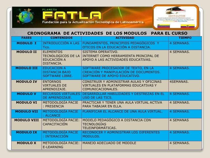 CRONOGRAMA DE ACTIVIDADES DE LOS MODULOS PARA EL CURSO   FASES         CONTENIDOS                        ACTIVIDAD        ...