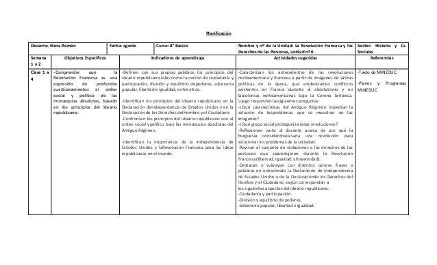 Planificación Docente: Elena Román Semana 1 y2  Fecha: agosto  Objetivos Específicos  Clase 1 a -Comprender que la Revoluc...