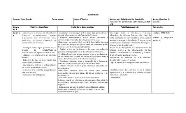 Planificación Docente: Elena Román  Semana 3y4  Fecha: agosto  Objetivos Específicos  Clase 5 a -Comprender el proceso de ...