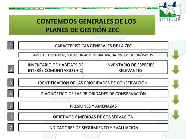INVENTARIO DE ESPECIES RELEVANTES INVENTARIO DE HABITATS DE INTERÉS COMUNITARIO (HIC) CONTENIDOS GENERALES DE LOS PLANES D...