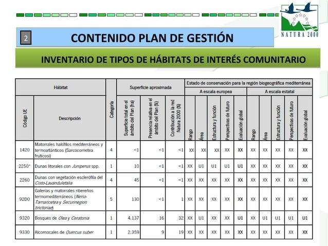 INVENTARIO DE TIPOS DE HÁBITATS DE INTERÉS COMUNITARIOINVENTARIO DE TIPOS DE HÁBITATS DE INTERÉS COMUNITARIO CONTENIDO PLA...