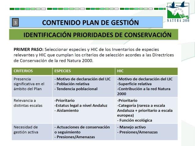 IDENTIFICACIÓN PRIORIDADES DE CONSERVACIÓNIDENTIFICACIÓN PRIORIDADES DE CONSERVACIÓN CONTENIDO PLAN DE GESTIÓNCONTENIDO PL...