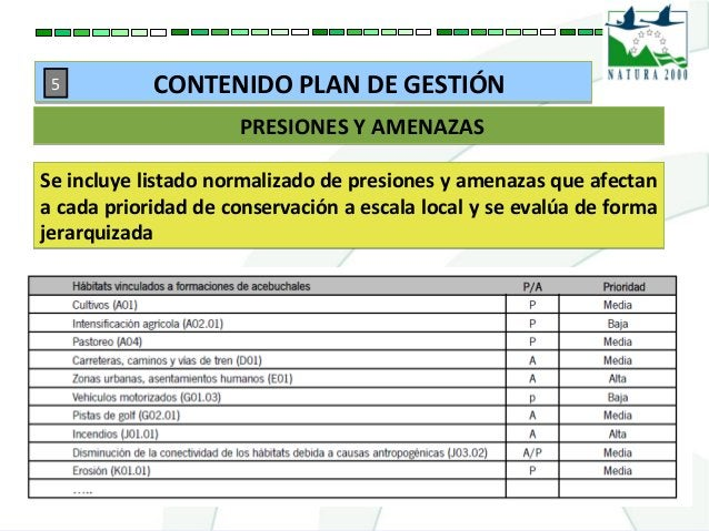 PRESIONES Y AMENAZASPRESIONES Y AMENAZAS CONTENIDO PLAN DE GESTIÓNCONTENIDO PLAN DE GESTIÓN5 Se incluye listado normalizad...
