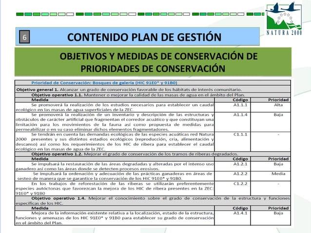 OBJETIVOS Y MEDIDAS DE CONSERVACIÓN DE PRIORIDADES DE CONSERVACIÓN OBJETIVOS Y MEDIDAS DE CONSERVACIÓN DE PRIORIDADES DE C...