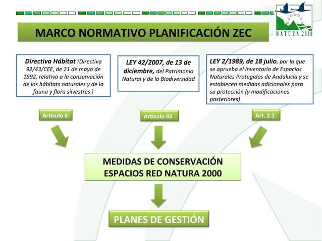 MARCO NORMATIVO PLANIFICACIÓN ZECMARCO NORMATIVO PLANIFICACIÓN ZEC Directiva Hábitat (Directiva 92/43/CEE, de 21 de mayo d...