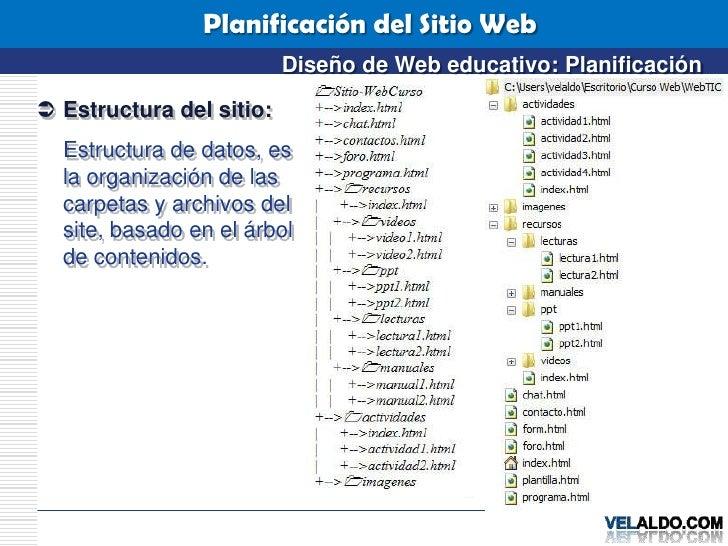 Planificacion Sitio Web Educativo