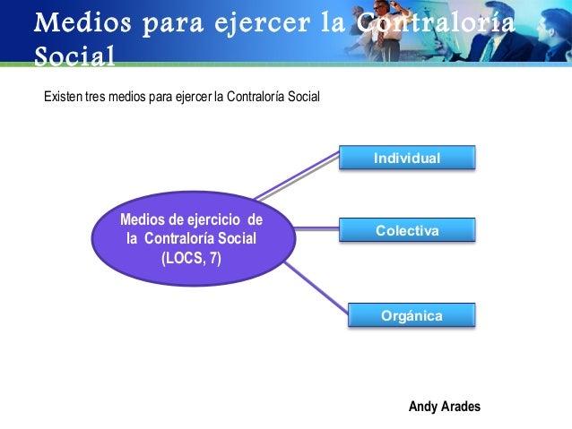 Medios para ejercer la ContraloríaSocialExisten tres medios para ejercer la Contraloría Social                            ...