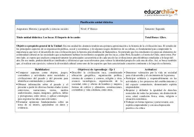 Planificación unidad didáctica Asignatura: Historia y geografía y ciencias sociales  Nivel: 4º Básico  Título unidad didác...