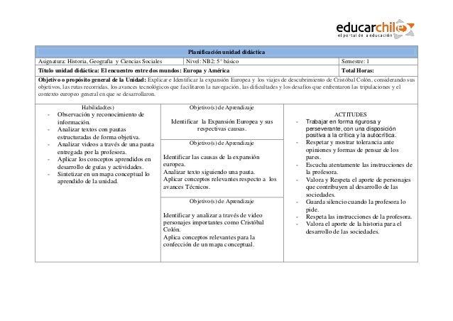 Planificación unidad didáctica Asignatura: Historia, Geografìa y Ciencias Sociales  Nivel: NB2: 5° básico  Semestre: 1  Tí...