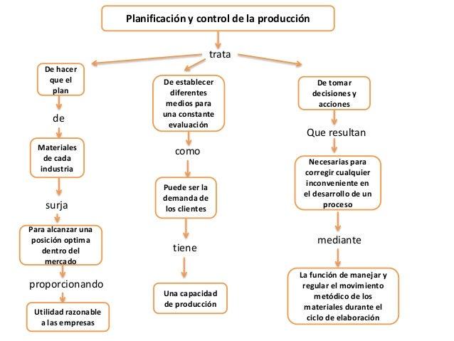 Planificacion Produccion 9